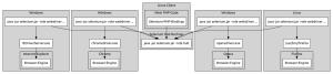 Infografik #6: Architektur von Selenium Grid mit einem Hub und mehreren Nodes