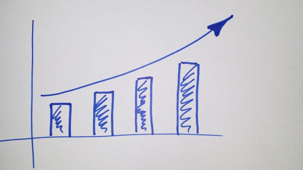 Infografik: Erfolg mit Power Bi